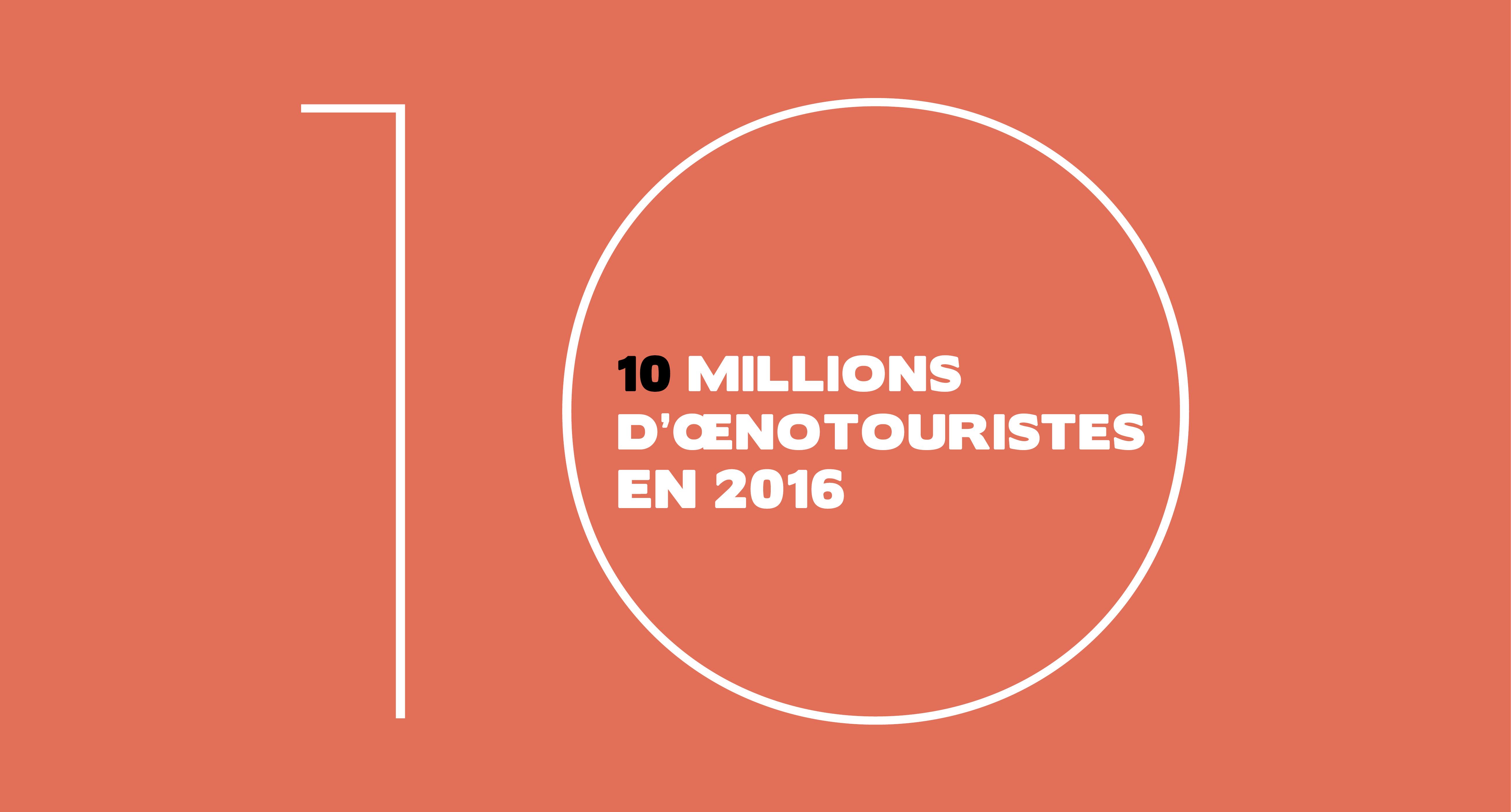 Les statistiques de l'oenotourisme en France © Atout France